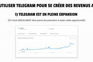 Telegram Révolution